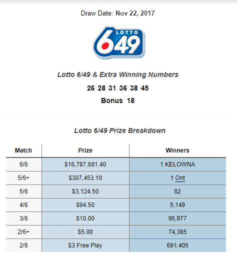 Check your numbers! Lotto ticket worth $16 7 million