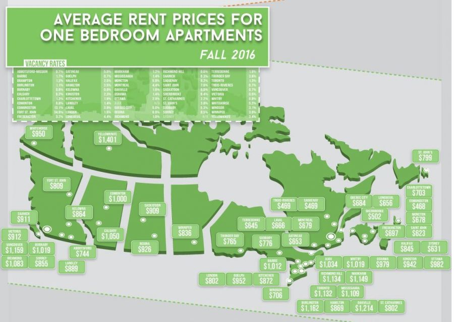 Map Shows Rental Prices Across Canada
