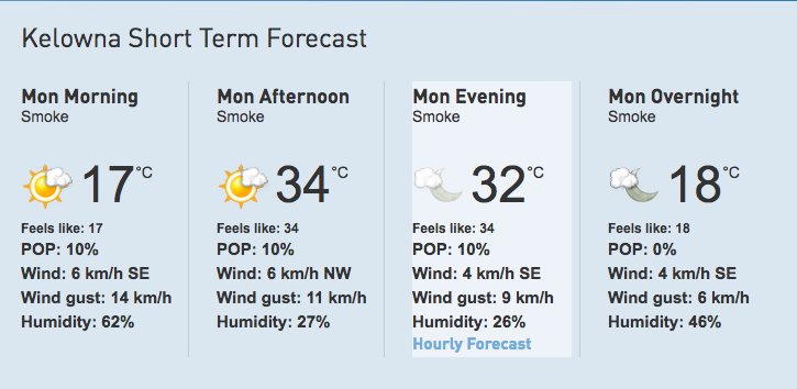 BC Day for Kelowna will be a smoky one