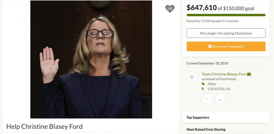 Christine Blasey Ford will donate remaining GoFundMe money