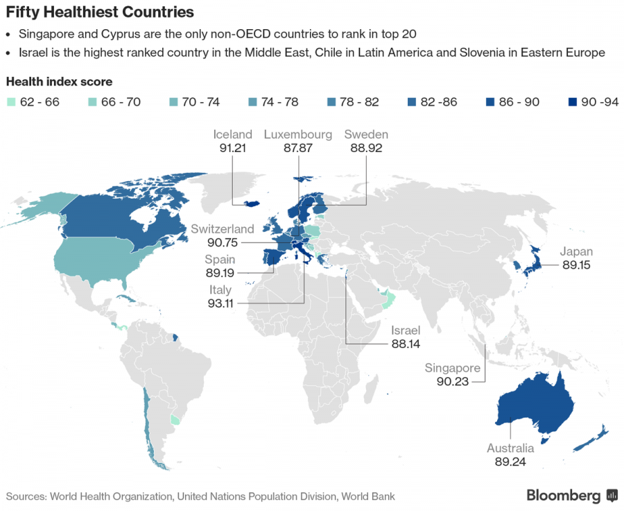 <who> Photo Credit: BLOOMBERG GLOBAL HEALTH INDEX
