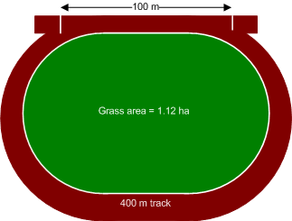 how big is a hectare a better way to visualize the size