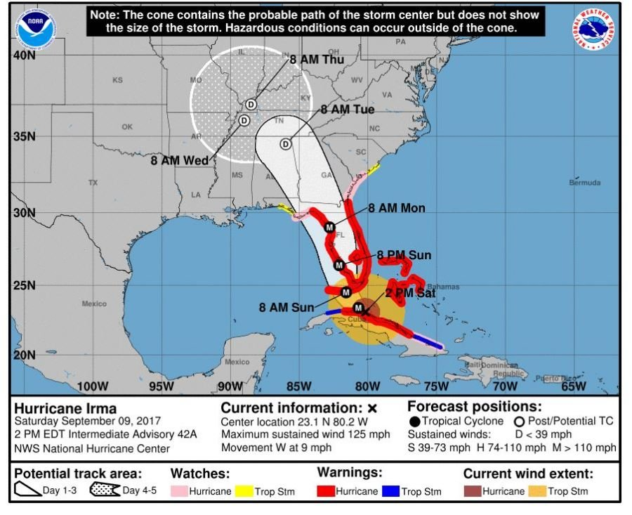 <who> Photo Credit: National Hurricane Center </who> Predicted path of Hurricane Irma.