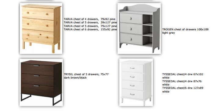 Who Photo Credit Ikea Dressers Included In The Recall