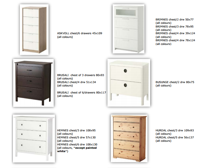 Ikea Canada Issues Mive Recall For