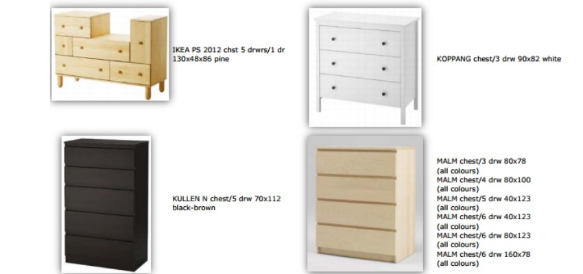 IKEA Canada issues massive recall for free-standing chest of